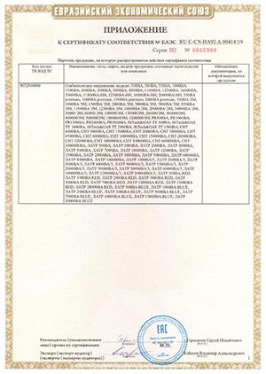 Сертификат SUNTEK